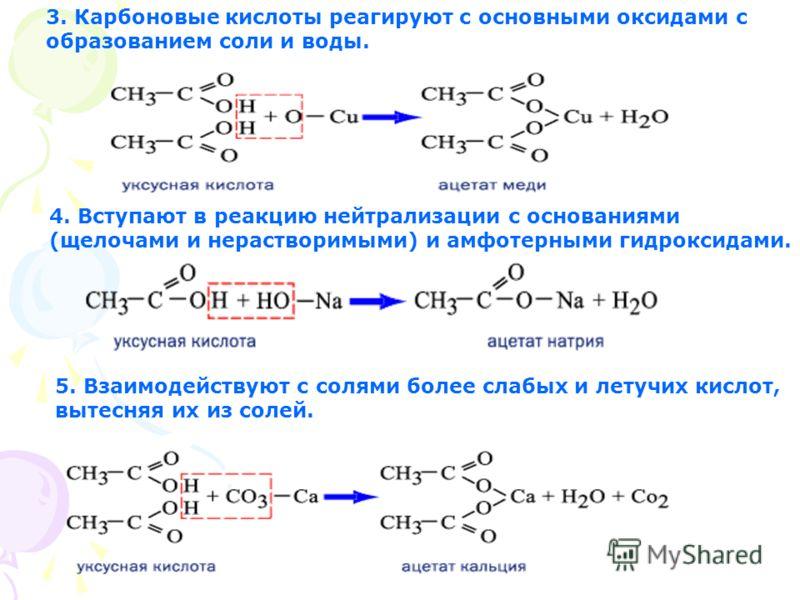 3. Карбоновые кислоты реагируют с основными оксидами с образованием соли и воды. 4. Вступают в реакцию нейтрализации с основаниями (щелочами и нерастворимыми) и амфотерными гидроксидами. 5. Взаимодействуют с солями более слабых и летучих кислот, выте