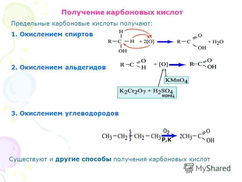 Получение карбоновых кислот Предельные карбоновые кислоты получают: 1. Окислением спиртов 2. Окислением альдегидов 3. Окислением углеводородов Существуют и другие способы получения карбоновых кислот Р,К