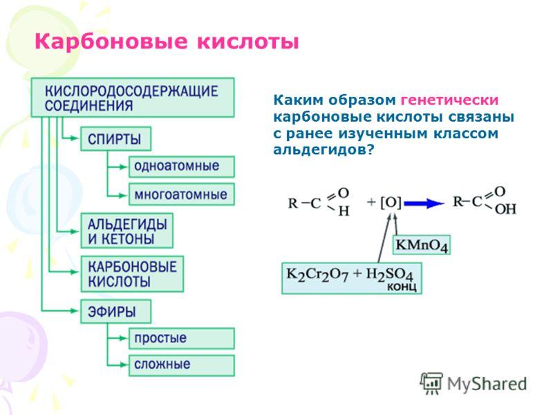 Карбоновые кислоты Каким образом генетически карбоновые кислоты связаны с ранее изученным классом альдегидов?