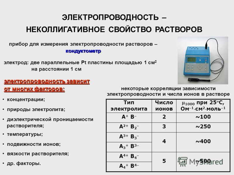 ЭЛЕКТРОПРОВОДНОСТЬ – НЕКОЛЛИГАТИВНОЕ СВОЙСТВО РАСТВОРОВ ТипэлектролитаЧислоионов 1000 при 25С, 1000 при 25С, Ом1см 2моль1 A + B 2~100 A 2+ B 2 3~250 A 3+ B 3 4~400 A 3 + B 3 A 4+ B 4 5~500 A 4 + B 4 прибор для измерения электропроводности растворов –