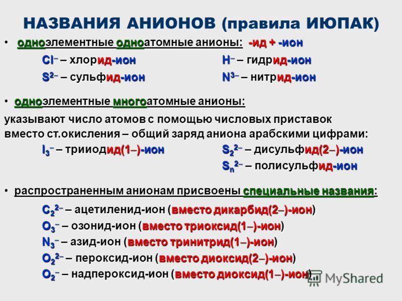 одноэлементные одноатомные анионы: -ид + -ион одноэлементные одноатомные анионы: -ид + -ион Cl – хлорид-ионH – гидрид-ион S 2 – сульфид-ионN 3 – нитрид-ион одноэлементные многоатомные анионы: одноэлементные многоатомные анионы: указывают число атомов