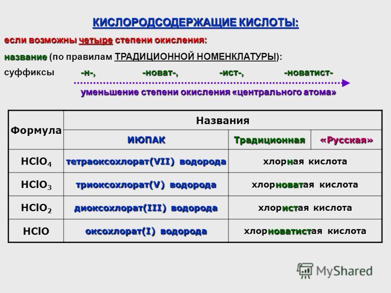 КИСЛОРОДСОДЕРЖАЩИЕ КИСЛОТЫ: Формула Названия ИЮПАКТрадиционная«Русская» HClO 4 тетраоксохлорат(VII) водорода хлорная кислота HClO 3 триоксохлорат(V) водорода хлорноватая кислота HClO 2 диоксохлорат(III) водорода хлористая кислота HClO оксохлорат(I) в