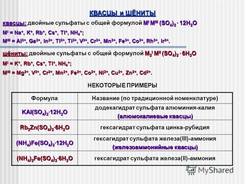 КВАСЦЫ и ШЁНИТЫ квасцы: двойные сульфаты с общей формулой M I M III (SO 4 ) 2 · 12H 2 O M I = Na +, K +, Rb +, Cs +, Tl +, NH 4 + ; M III = Al 3+, Ga 3+, In 3+, Tl 3+, Ti 3+, V 3+, Cr 3+, Mn 3+, Fe 3+, Co 3+, Rh 3+, Ir 3+. шёниты: двойные сульфаты с