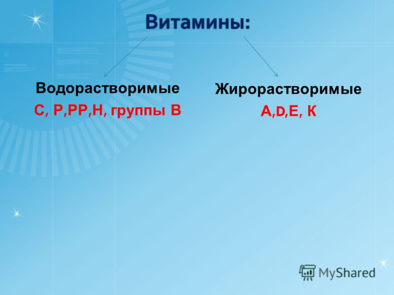 Витамины: Водорастворимые С, Р, РР, Н, группы В Жирорастворимые А,D, Е, К