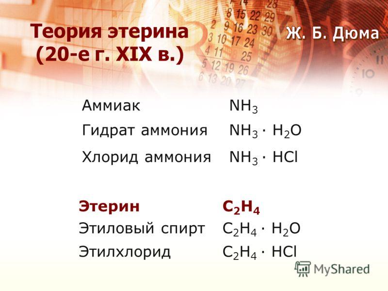 Теория этерина (20-е г. XIX в.) АммиакNН3NН3 Гидрат аммонияNН 3 · Н 2 О Хлорид аммонияNН 3 · НCl ЭтеринС2Н4С2Н4 Этиловый спиртС 2 Н 4 · Н 2 О ЭтилхлоридС 2 Н 4 · НCl
