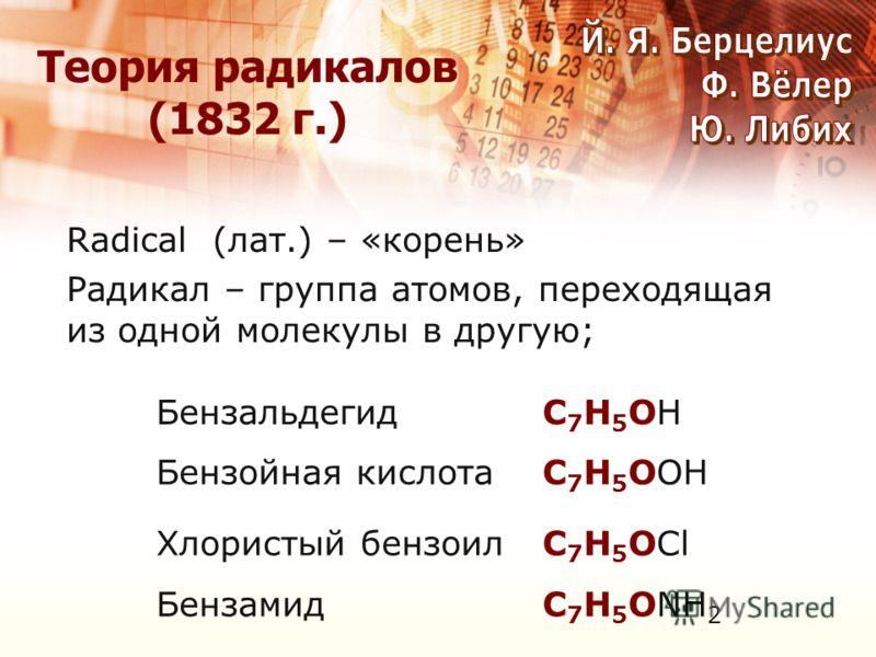 Radical (лат.) – «корень» Радикал – группа атомов, переходящая из одной молекулы в другую; Теория радикалов (1832 г.) БензальдегидС7Н5ОНС7Н5ОН Бензойная кислотаС 7 Н 5 ООН Хлористый бензоилС 7 Н 5 ОCl БензамидС7Н5ОNН2С7Н5ОNН2