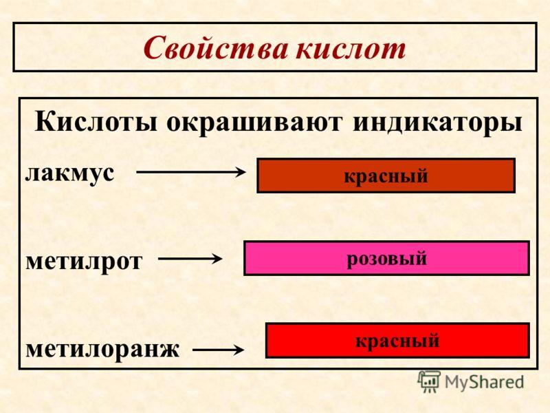 Свойства кислот Кислоты окрашивают индикаторы лакмус метилрот метилоранж красный розовый красный