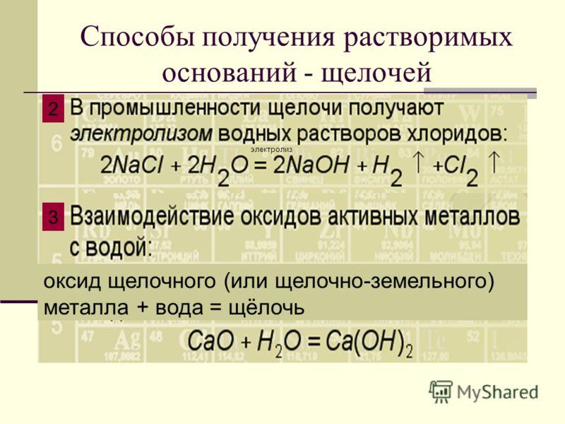 оксид щелочного (или щелочно-земельного) металла + вода = щёлочь 3 Способы получения растворимых оснований - щелочей 2 электролиз