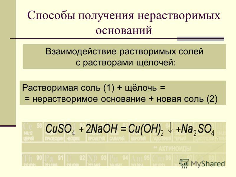 Способы получения нерастворимых оснований Взаимодействие растворимых солей с растворами щелочей: Растворимая соль (1) + щёлочь = = нерастворимое основание + новая соль (2)