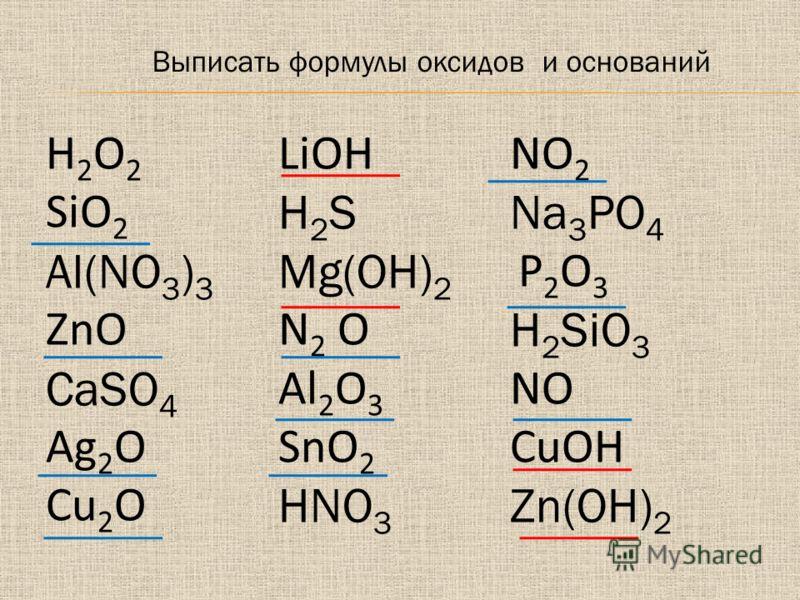 H 2 O 2 SiO 2 Al(NO 3 ) 3 ZnO CaSO 4 Ag 2 O Cu 2 O LiOН H 2 S Mg(OH) 2 N 2 O Al 2 O 3 SnO 2 HNO 3 NO 2 Na 3 PO 4 P 2 O 3 H 2 SiO 3 NO CuOH Zn(OH) 2 Выписать формулы оксидов и оснований