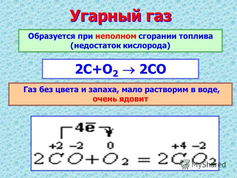 Угарный газ Образуется при неполном сгорании топлива (недостаток кислорода) 2C+O 2 2CO Газ без цвета и запаха, мало растворим в воде, очень ядовит