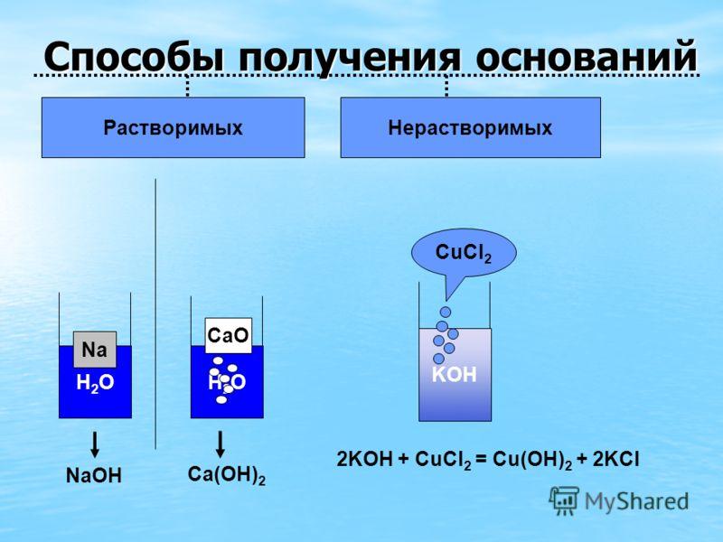 Способы получения кислот H 2 +Cl 2 =2HCl H2OH2O Na 3 PO 4 SO 2 H 2 SO 4 Взаимодействие кислотных оксидов с водой Взаимодействие водорода с неметаллами Взаимодействие кислот с солями