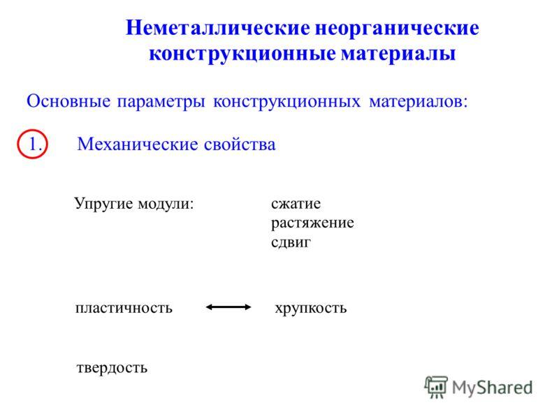 Неметаллические неорганические конструкционные материалы Основные параметры конструкционных материалов: 1. Механические свойства Упругие модули: сжатие растяжение сдвиг пластичность хрупкость твердость