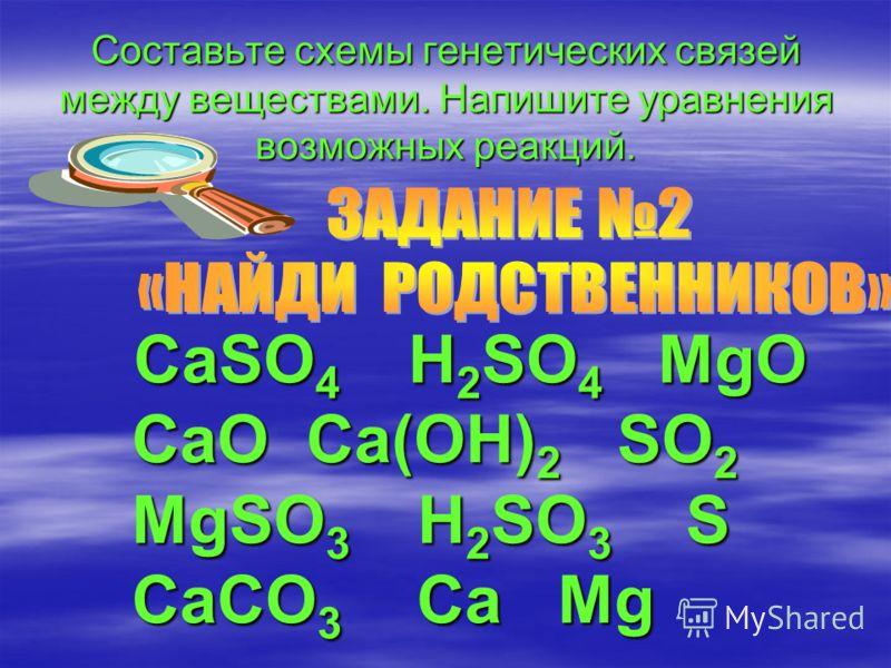 Составьте схемы генетических связей между веществами. Напишите уравнения возможных реакций. СаSO 4 H 2 SO 4 MgO CаО Са(ОН) 2 SO 2 MgSO 3 H 2 SO 3 S СаСО 3 Са Mg