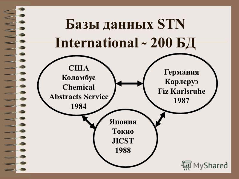 2 Базы данных STN International ˜ 200 БД США Коламбус Chemical Abstracts Service 1984 Германия Карлсруэ Fiz Karlsruhe 1987 Япония Токио JICST 1988