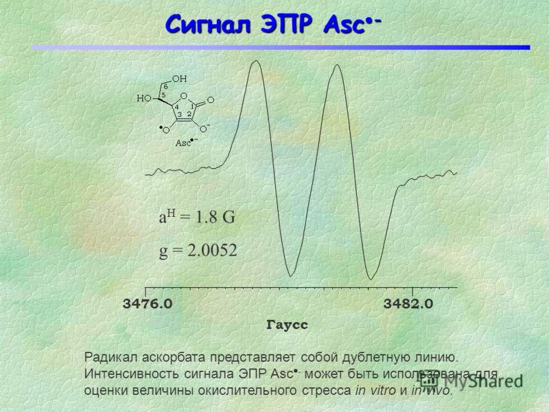 AscH - - это антиоксидант-восстановитель AscH - при взаимодействии с радикалом отдает атом водорода (H или H + + e - ) и дает трикарбонил аскорбатный радикал. AscH имеет pK a -0.86; т.е. В клетке радикал присутствует в виде Asc -.