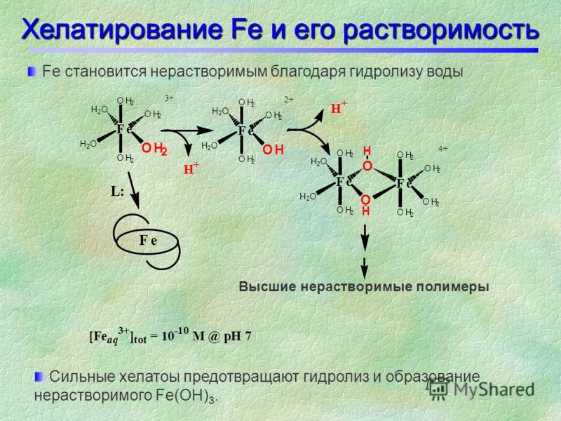 Хелаторы ионов металлов Основной механизм образования НО* радикалов - это восстановление Н 2 О 2 ионами Fe 2+. Поэтому связывание железа комплексообразователями должно привести к снижению концентрации этих радикалов. Среди таких соединений наиболее и