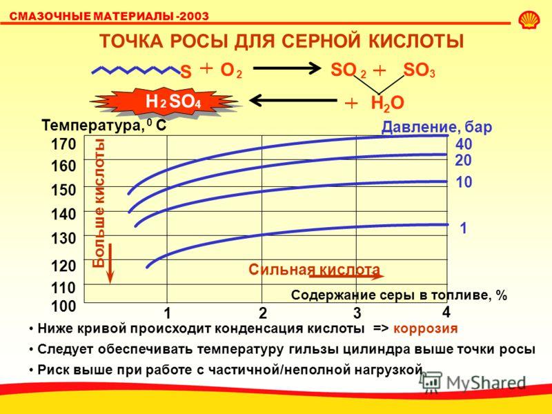 СМАЗОЧНЫЕ МАТЕРИАЛЫ -2003 Источник серы ? 1. Содержание серы в сырой нефти: Arabian Light: 1.8 % Iranian Light:1.4 % Kuwait:2.1 % North Sea Brent 0.3 % Urals1.4 % Siberian Light0.51 % Чем выше содержание серы, тем дешевле нефть. 2. Переработка нефти: