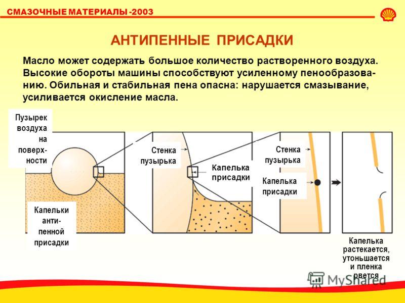 СМАЗОЧНЫЕ МАТЕРИАЛЫ -2003 Без депрессора - мелкие кристаллы С депрессором - крупные структуры ДЕПРЕССОРНЫЕ ПРИСАДКИ - МЕХАНИЗМ ДЕЙСТВИЯ Модифицируют форму кристаллов парафина и предотвращают их агрегацию (формирование пространственной структуры). Хим