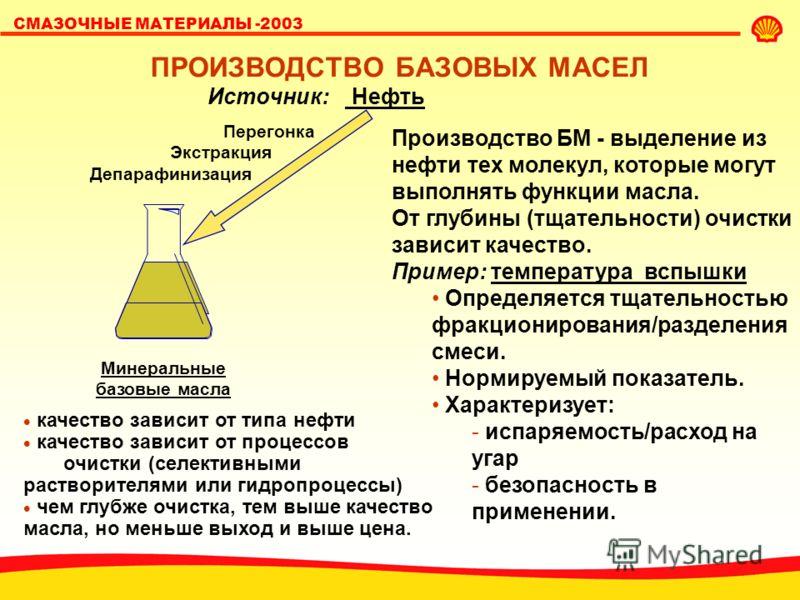 СМАЗОЧНЫЕ МАТЕРИАЛЫ -2003 БАЗОВОЕ МАСЛО: ЧТО ЭТО? Смесь углеводородов (парафиновых, нафтеновых, ароматических, нафтено-ароматических) с молекулярной массой 300-1000+ Плох. Линейные парафины Моноциклические арома- тические у/в Основные классы соединен