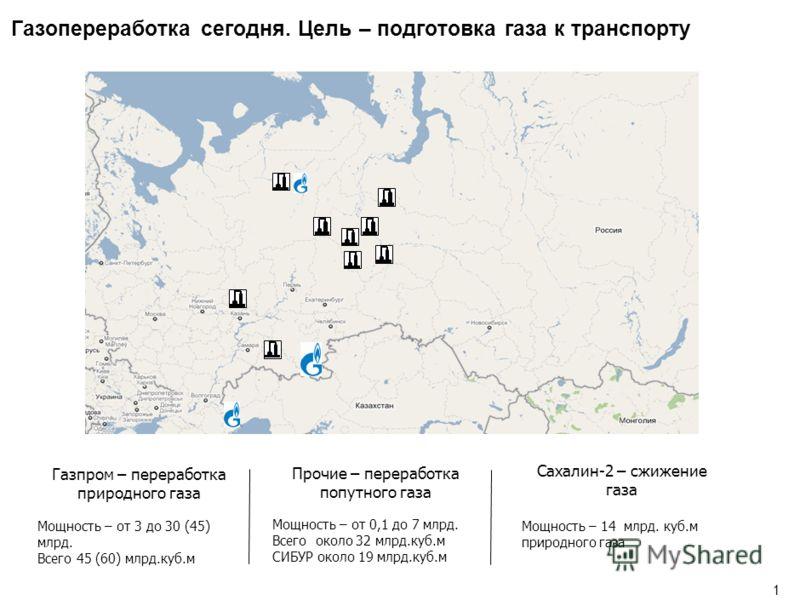 Перспективные проекты сырьевого обеспечения развития российской нефтехимии и другие направления развития газопереработки