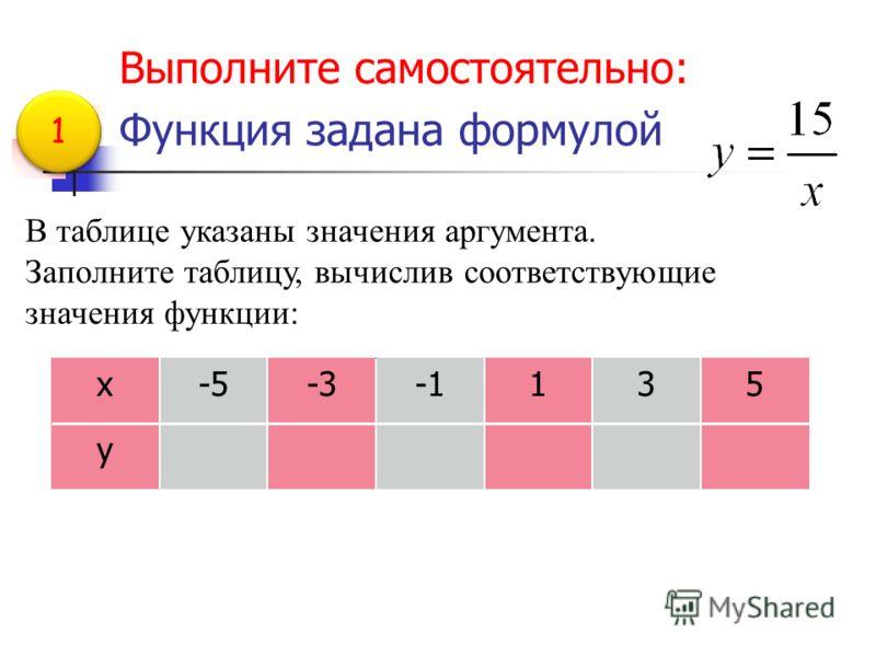 Функция задана формулой х-6-201410 у -6 -4 -3 -2,5 2 В таблице указаны значения аргумента. Заполните таблицу, вычислив соответствующие значения функции: