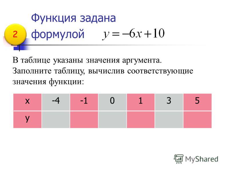 Выполните самостоятельно: Функция задана формулой х-5-3135 у 1 1 В таблице указаны значения аргумента. Заполните таблицу, вычислив соответствующие значения функции: