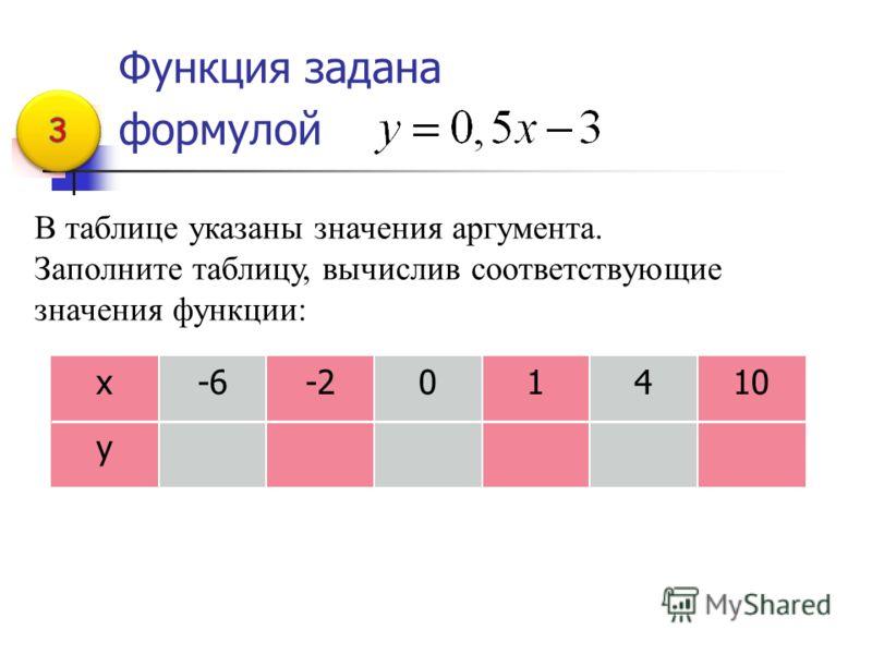 Функция задана формулой х-40135 у В таблице указаны значения аргумента. Заполните таблицу, вычислив соответствующие значения функции: 2 2