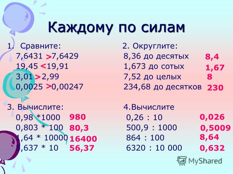 Каждому по силам 1. Сравните: 2. Округлите: 7,6431 7,64298,36 до десятых 19,45 19,911,673 до сотых 3,01 2,997,52 до целых 0,0025 0,00247234,68 до десятков 3. Вычислите:4.Вычислите 0,98 *1000 0,26 : 10 0,803 * 100 500,9 : 1000 1,64 * 10000 864 : 100 5