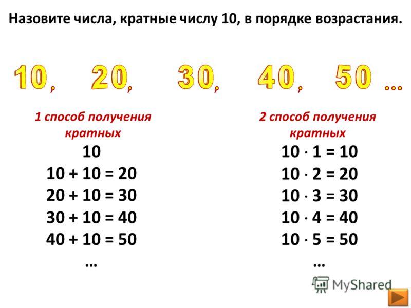 Назовите числа, кратные числу 10, в порядке возрастания. 1 способ получения кратных 10 10 + 10 = 20 20 + 10 = 30 30 + 10 = 40 40 + 10 = 50 … 10 1 = 10 10 2 = 20 10 3 = 30 10 4 = 40 10 5 = 50 … 2 способ получения кратных