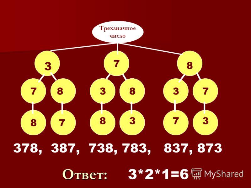 3 7 8 78 87 3 8 8 3 3 7 7 3 378, 387, 738, 783, 837, 873 Ответ: Ответ: 3*2*1=6 Трехзначное число