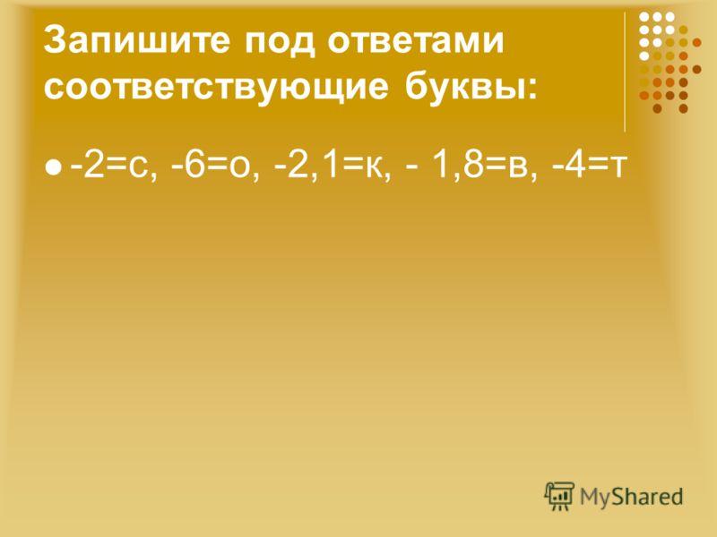 Запишите под ответами соответствующие буквы: -2=с, -6=о, -2,1=к, - 1,8=в, -4=т