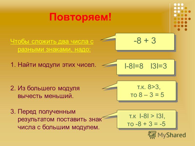 Повторяем! Чтобы сложить два числа с разными знаками, надо: 1.Найти модули этих чисел. 2.Из большего модуля вычесть меньший. 3.Перед полученным резуль