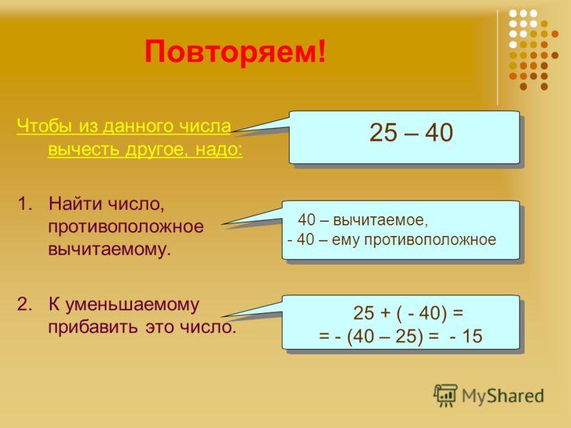 Повторяем! Чтобы из данного числа вычесть другое, надо: 1. Найти число, противоположное вычитаемому. 2. К уменьшаемому прибавить это число. 25 – 40 40