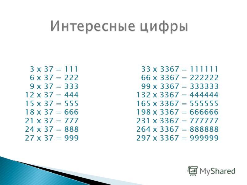 3 х 37 = 111 33 х 3367 = 111111 6 х 37 = 222 66 х 3367 = 222222 9 х 37 = 333 99 х 3367 = 333333 12 х 37 = 444 132 х 3367 = 444444 15 х 37 = 555 165 х 3367 = 555555 18 х 37 = 666 198 х 3367 = 666666 21 х 37 = 777 231 х 3367 = 777777 24 х 37 = 888 264