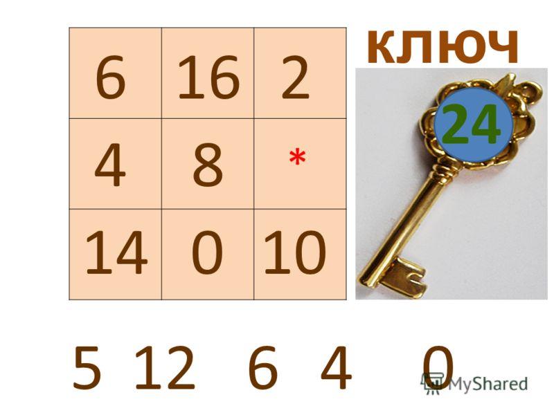 ключ 16 2 8 14 512 24 * 6 4 0 0 10 6