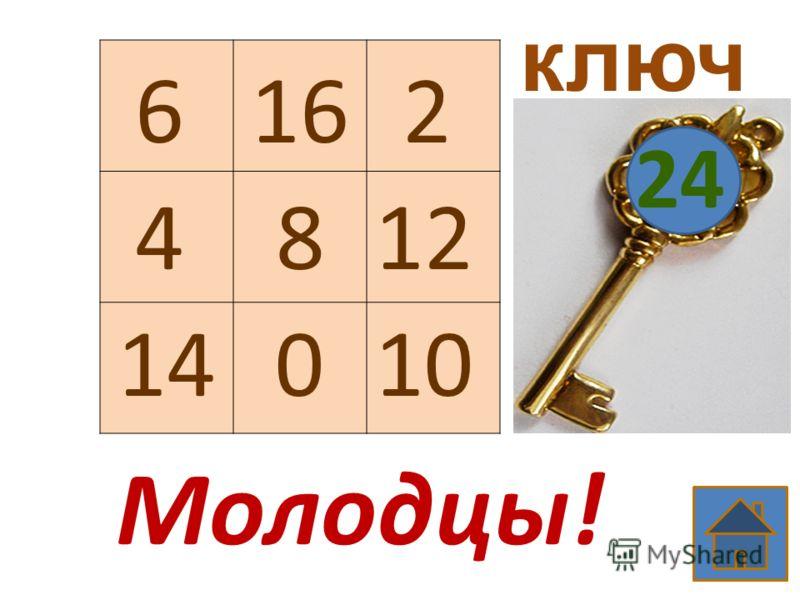 ключ 16 2 8 14 512 24 * 6 4 0 0 10 64