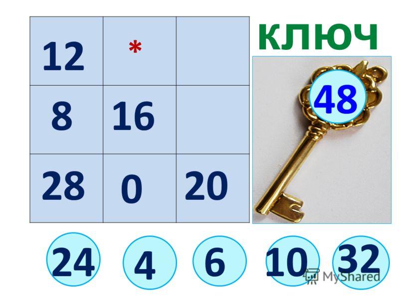 32 24 ключ 6 48 12 16 2028 8 4 * 0