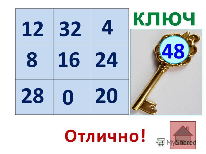20 ключ 6 48 12 16 2028 8 4 * 0 10 32 23 24