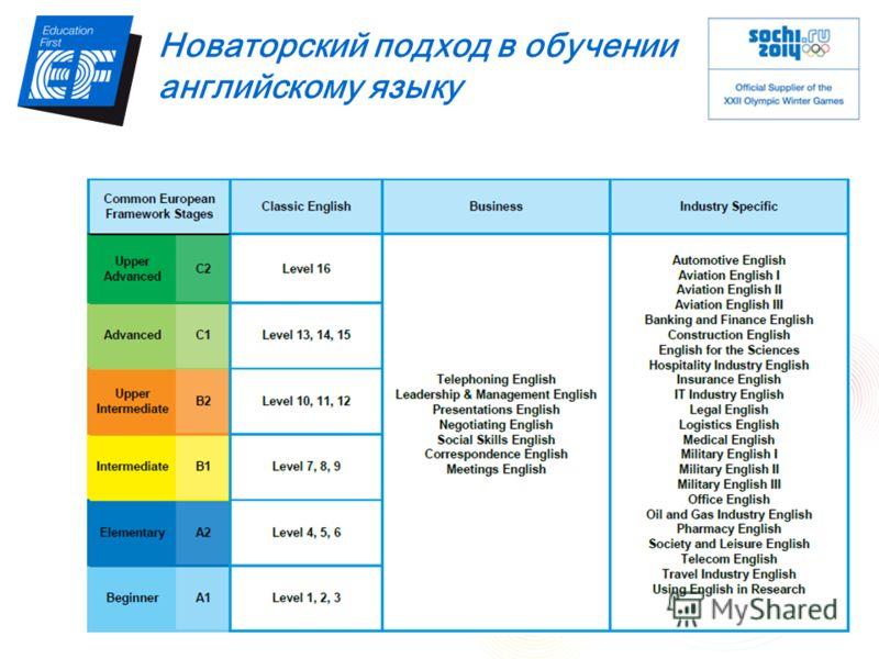 Новаторский подход в обучении английскому языку