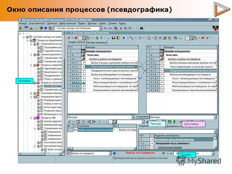 Окно описания процессов (псевдографика) Документы Процесс Процессы Ресурсы