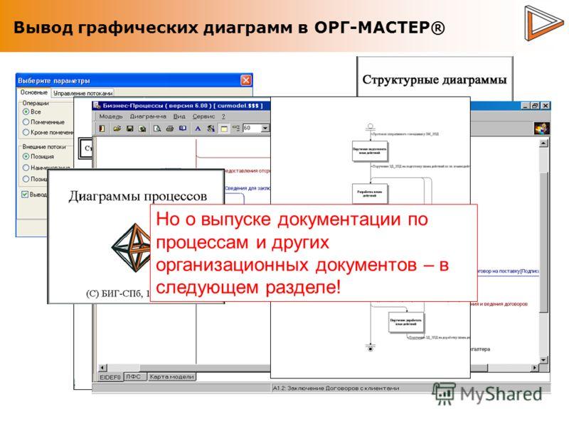 Вывод графических диаграмм в ОРГ-МАСТЕР® Но о выпуске документации по процессам и других организационных документов – в следующем разделе!