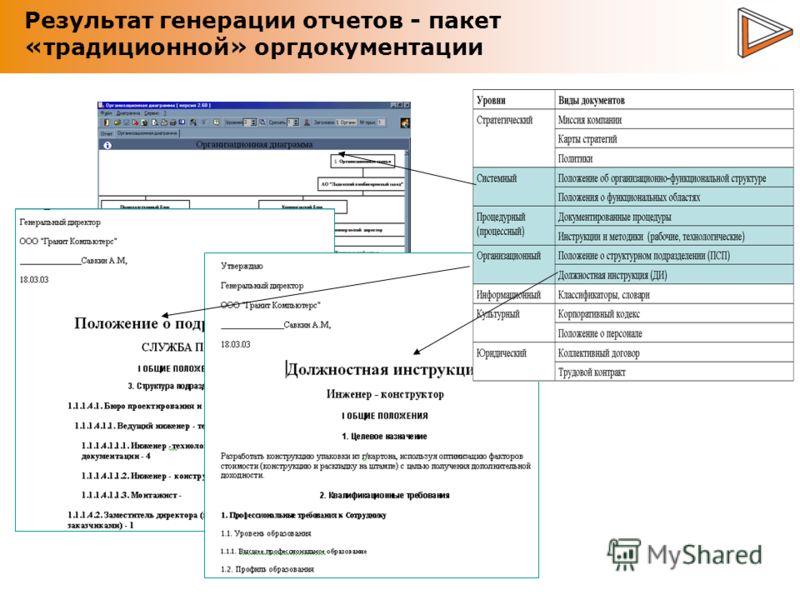 Результат генерации отчетов - пакет «традиционной» оргдокументации