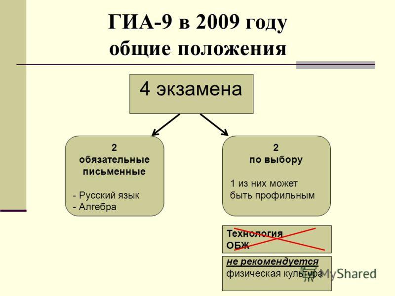 ГИА-9 в 2009 году общие положения 4 экзамена 2 обязательные письменные - Русский язык - Алгебра 2 по выбору 1 из них может быть профильным Технология ОБЖ не рекомендуется физическая культура