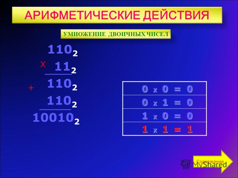110 2 Х 11 2 + 110 2 110 2 10010 2 УМНОЖЕНИЕ ДВОИЧНЫХ ЧИСЕЛ 0 Х 0 = 0 0 Х 0 = 0 0 Х 1 = 0 0 Х 1 = 0 1 Х 0 = 0 1 Х 0 = 0 1 Х 1 = 1 1 Х 1 = 1 АРИФМЕТИЧЕСКИЕ ДЕЙСТВИЯ Содержание
