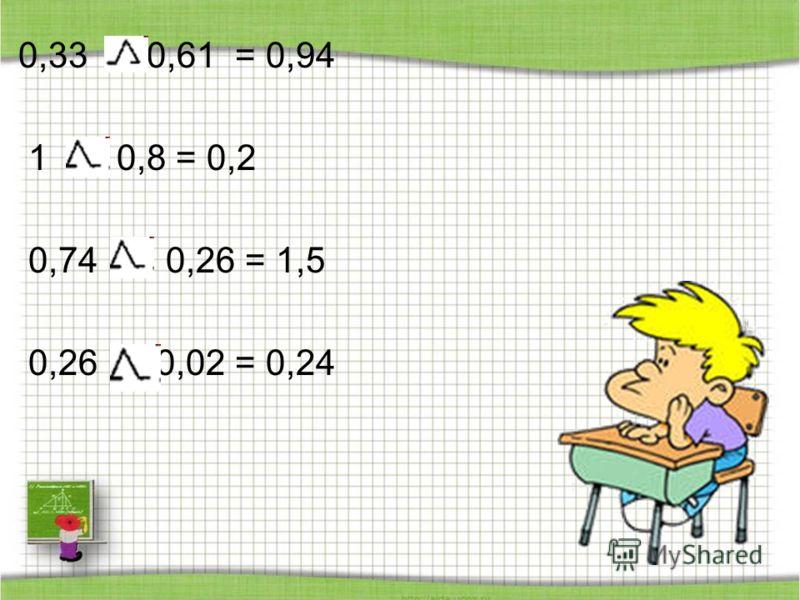 0,33 0,61 = 0,94 1 0,8 = 0,2 0,74 0,26 = 1,5 0,26 0,02 = 0,24