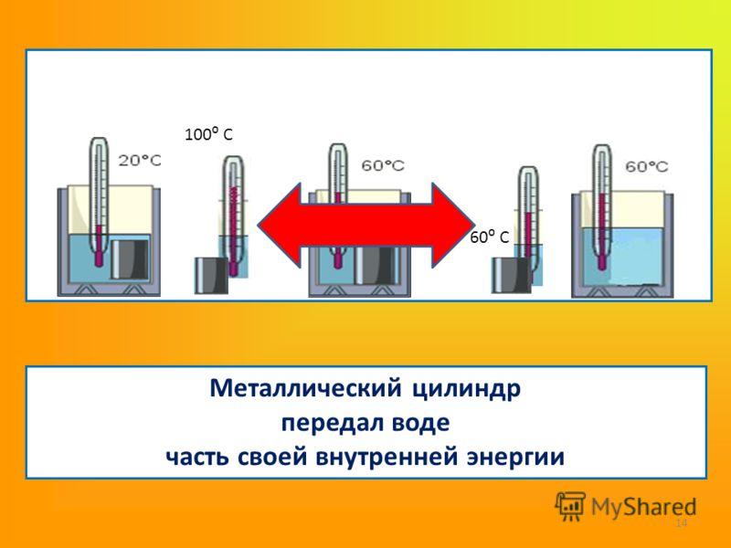 100 С 60 С Металлический цилиндр передал воде часть своей внутренней энергии 14