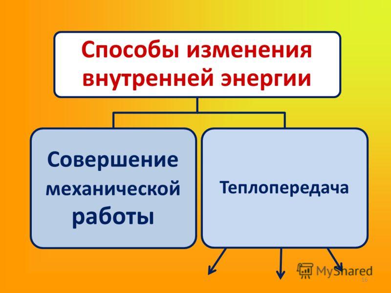 Способы изменения внутренней энергии Совершение механической работы Теплопередача 16
