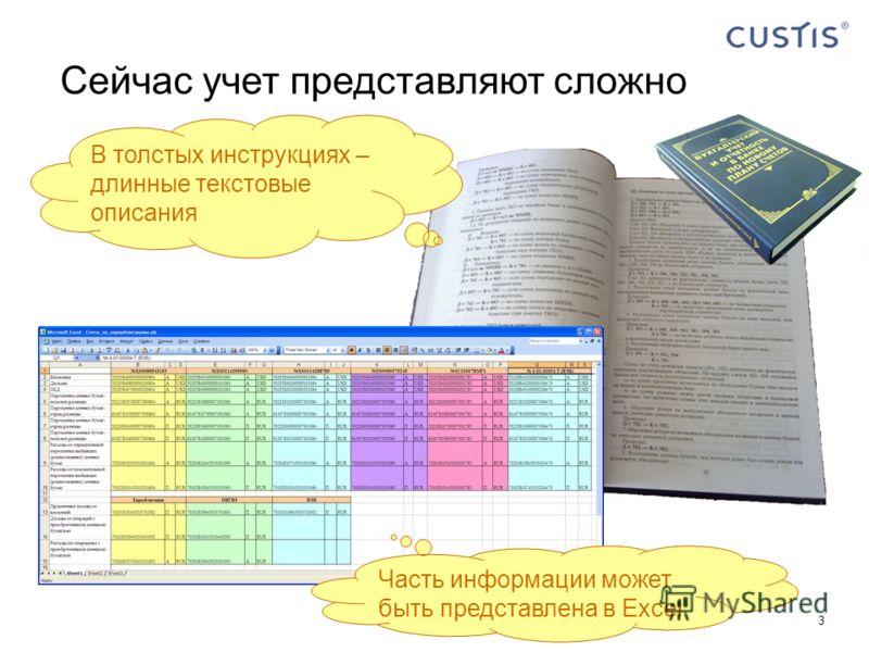3 Сейчас учет представляют сложно Или так В толстых инструкциях – длинные текстовые описания Часть информации может быть представлена в Excel