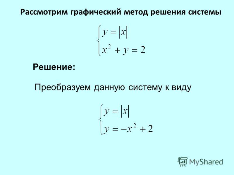 Рассмотрим графический метод решения системы Решение: Преобразуем данную систему к виду